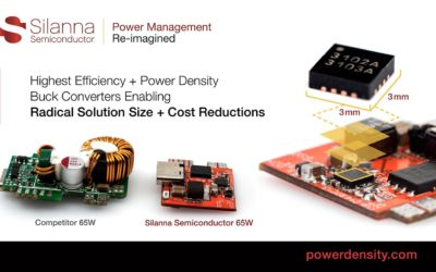 Silanna Semiconductor Delivers Highest Efficiency and Power Density Family of DC-DC Converters with Unheard of Size and Cost Reductions