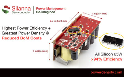 Silanna Semiconductor Delivers Highest Power Efficiency and Greatest Power Density 65W USB-PD Charger Design at Reduced BoM Costs