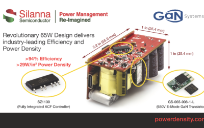 Silanna Semiconductor Launches World-Class 65W Active Clamp Flyback (ACF)